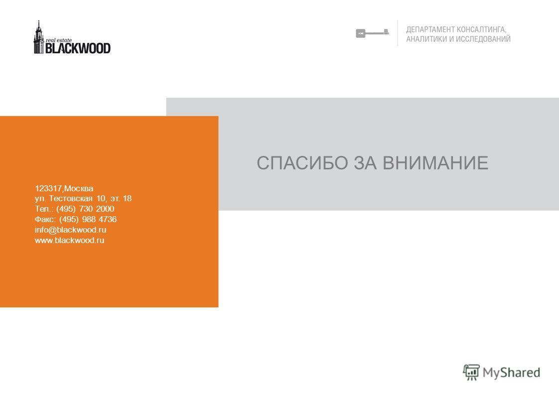 123317,Москва ул. Тестовская 10, эт. 18 Тел.: (495) 730 2000 Факс: (495) 988 4736 info@blackwood.ru www.blackwood.ru СПАСИБО ЗА ВНИМАНИЕ