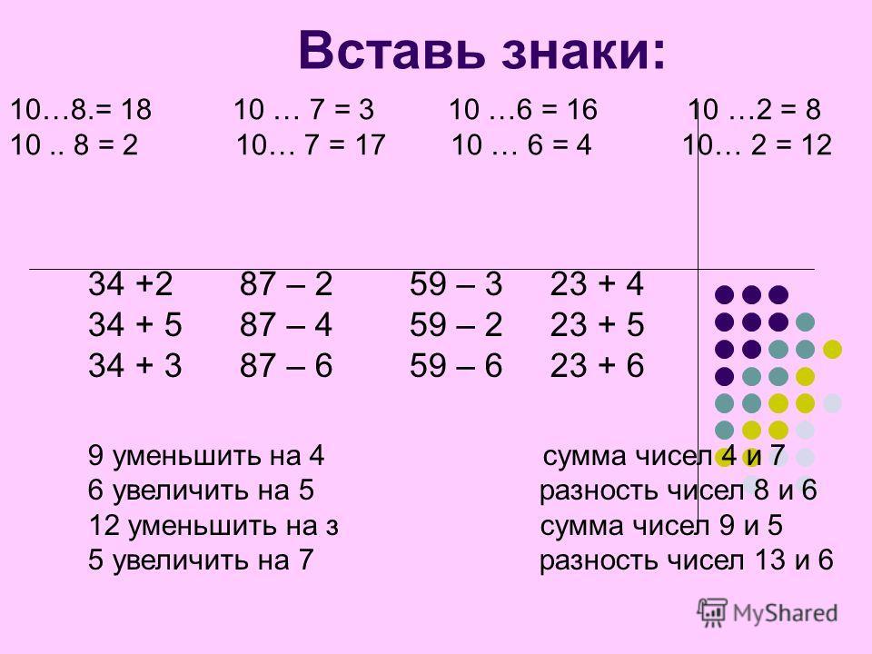 Вставь знаки: 10…8.= 18 10 … 7 = 3 10 …6 = 16 10 …2 = 8 10.. 8 = 2 10… 7 = 17 10 … 6 = 4 10… 2 = 12 34 +2 87 – 2 59 – 3 23 + 4 34 + 5 87 – 4 59 – 2 23 + 5 34 + 3 87 – 6 59 – 6 23 + 6 9 уменьшить на 4 сумма чисел 4 и 7 6 увеличить на 5 разность чисел