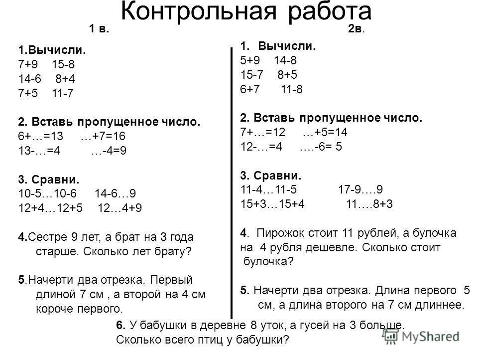 Контрольная работа 1.Вычисли. 5+9 14-8 15-7 8+5 6+7 11-8 2. Вставь пропущенное число. 7+…=12 …+5=14 12-…=4 ….-6= 5 3. Сравни. 11-4…11-5 17-9….9 15+3…15+4 11….8+3 4. Пирожок стоит 11 рублей, а булочка на 4 рубля дешевле. Сколько стоит булочка? 5. Наче