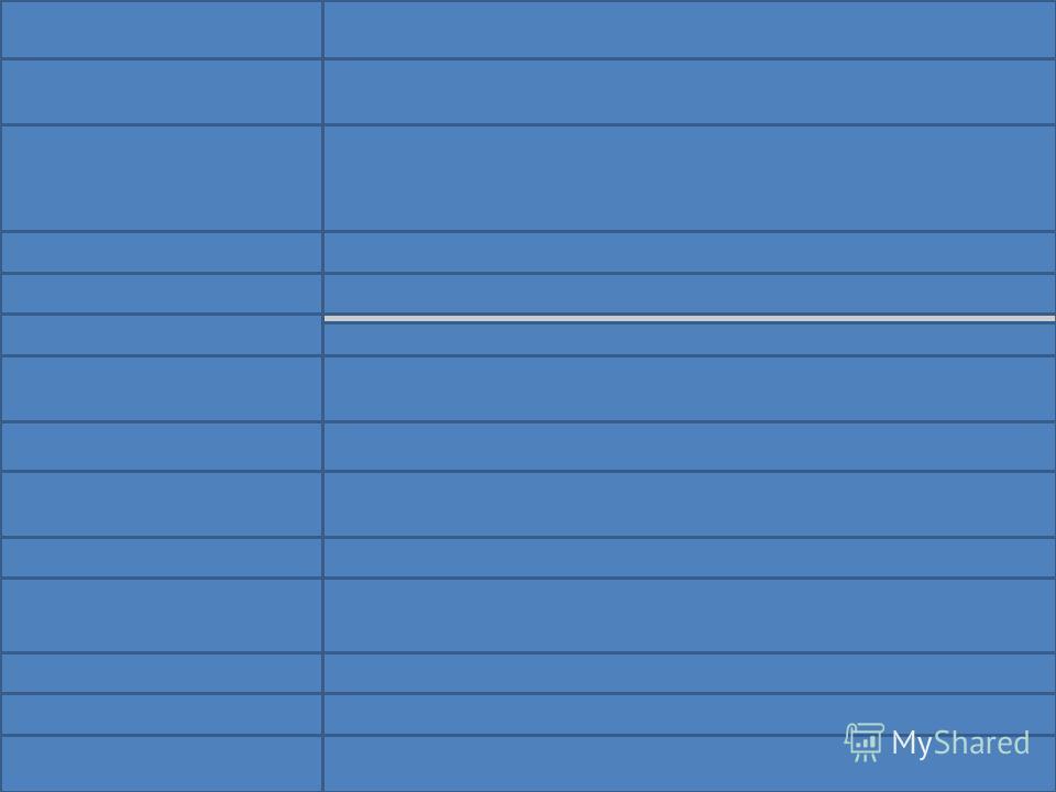 Иван III Сын великого князя Василия II. Великий князь всея Руси с 1462 года. Скончался в 1505 году. Василий III Иванович Великий князь московский в 15051533, сын Ивана III Великого и Софии Палеолог, отец Ивана IV Грозного. Иван IV (Грозный) Сын велик