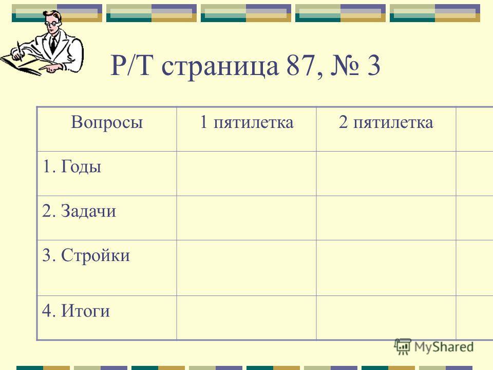Р/Т страница 87, 3 Вопросы1 пятилетка2 пятилетка 1. Годы 2. Задачи 3. Стройки 4. Итоги