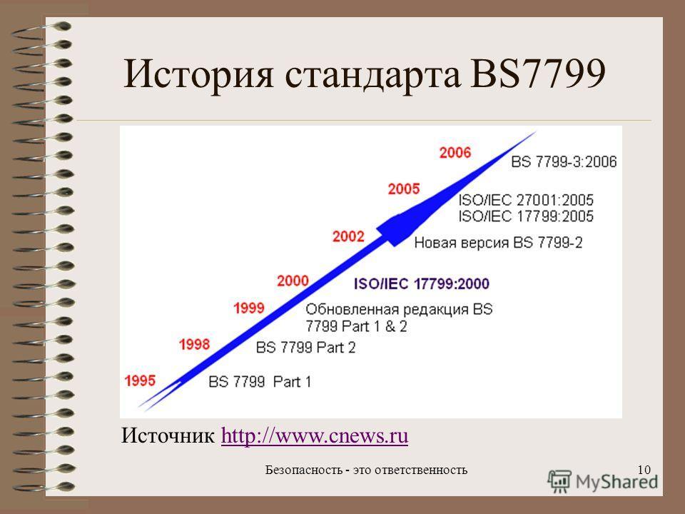 Безопасность - это ответственность10 История стандарта BS7799 Источник http://www.cnews.ruhttp://www.cnews.ru