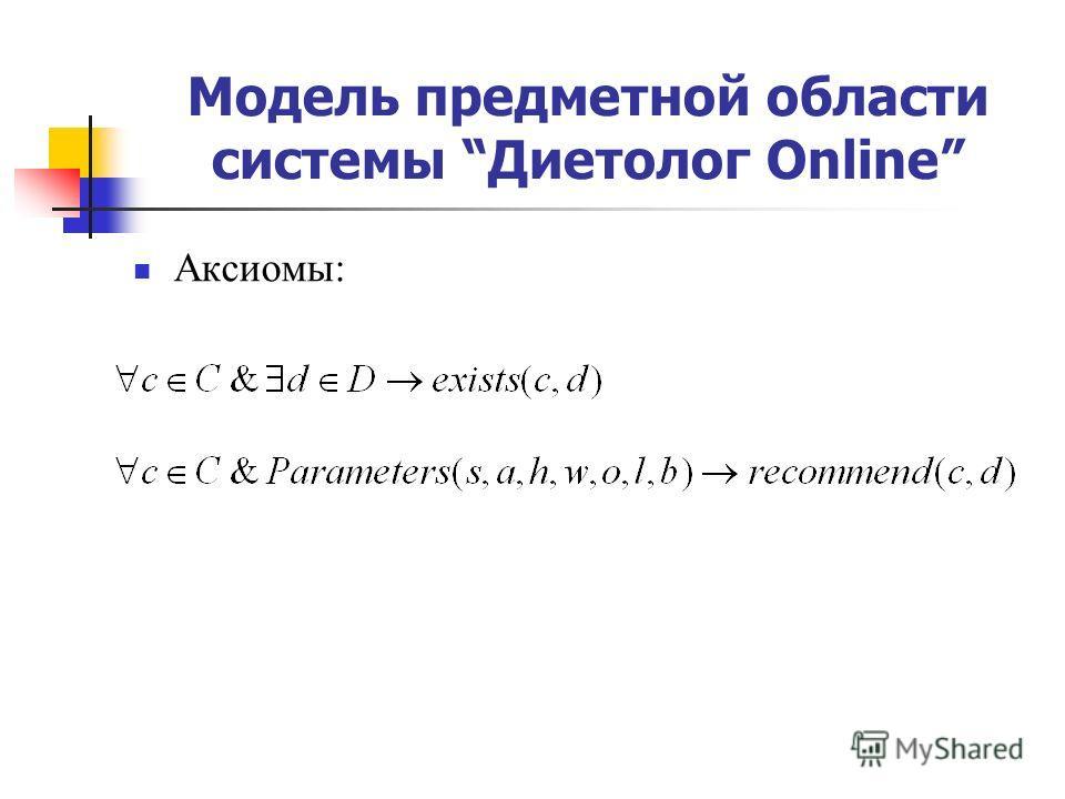 Модель предметной области системы Диетолог Online Аксиомы: