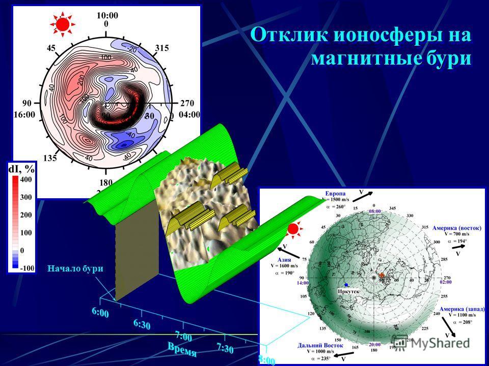 18 Отклик ионосферы на магнитные бури Начало бури