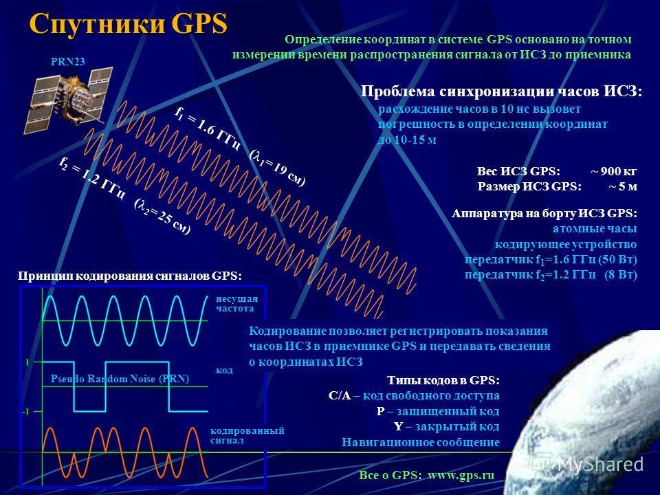 3 Спутники GPS Вес ИСЗ GPS: ~ 900 кг Размер ИСЗ GPS: ~ 5 м Аппаратура на борту ИСЗ GPS: атомные часы кодирующее устройство передатчик f 1 =1.6 ГГц (50 Вт) передатчик f 2 =1.2 ГГц (8 Вт) Проблема синхронизации часов ИСЗ: расхождение часов в 10 нс вызо