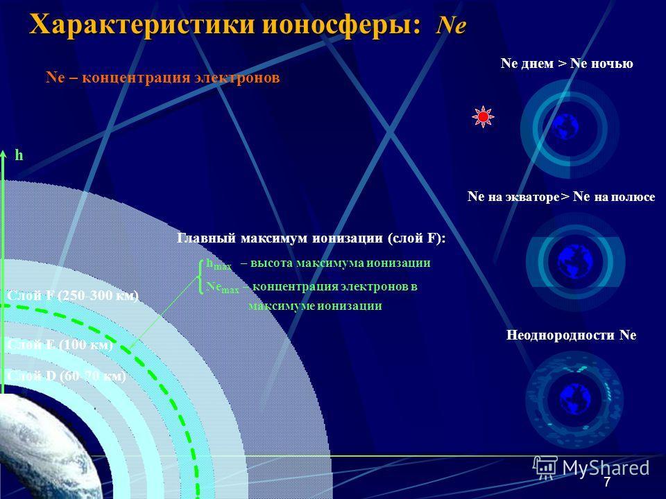7 Характеристики ионосферы: Ne Ne днем > Ne ночью Ne – концентрация электронов Слой F (250-300 км) Слой E (100 км) Слой D (60-70 км) Ne на экваторе > Ne на полюсе h Главный максимум ионизации (слой F): h max – высота максимума ионизации Ne max – конц