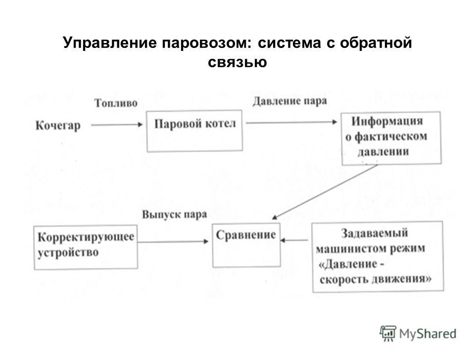 Управление паровозом: система с обратной связью