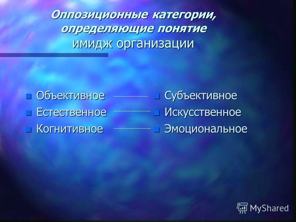 Оппозиционные категории, определяющие понятие имидж организации n Объективное n Естественное n Когнитивное n Субъективное n Искусственное n Эмоциональное