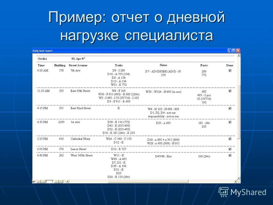 Пример: отчет о дневной нагрузке специалиста
