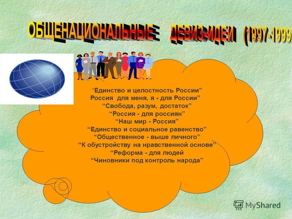 Единство и целостность России Россия для меня, я - для России Свобода, разум, достаток Россия - для россиян Наш мир - Россия Единство и социальное равенство Общественное - выше личного К обустройству на нравственной основе Реформа - для людей Чиновни