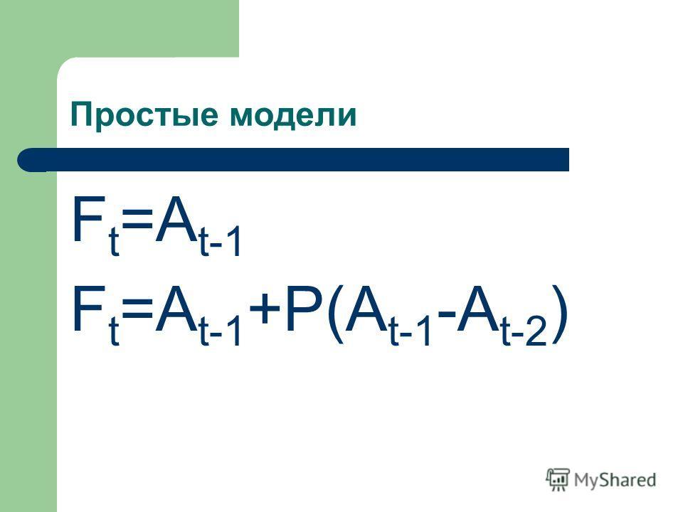 Простые модели F t =A t-1 F t =A t-1 +P(A t-1 -A t-2 )