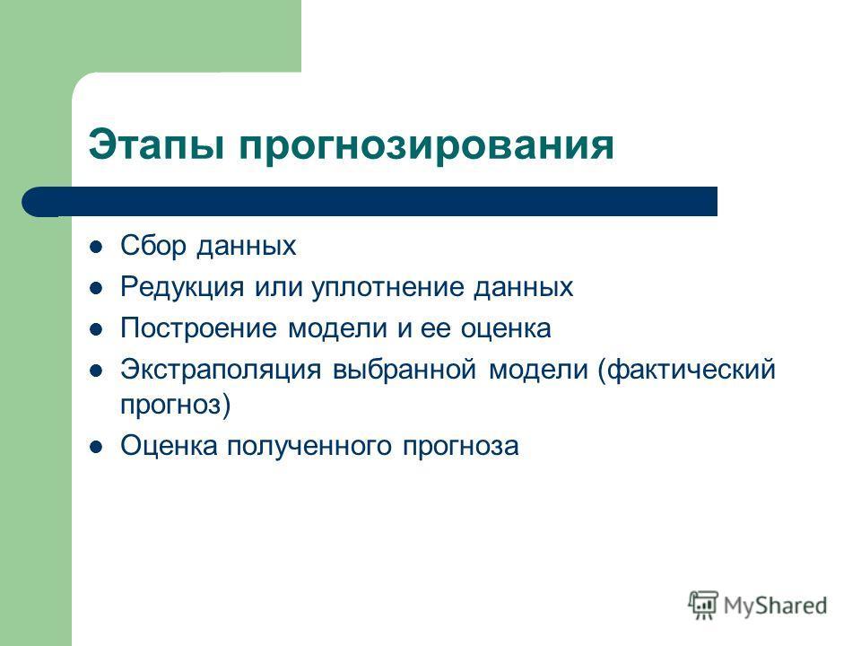 Этапы прогнозирования Сбор данных Редукция или уплотнение данных Построение модели и ее оценка Экстраполяция выбранной модели (фактический прогноз) Оценка полученного прогноза