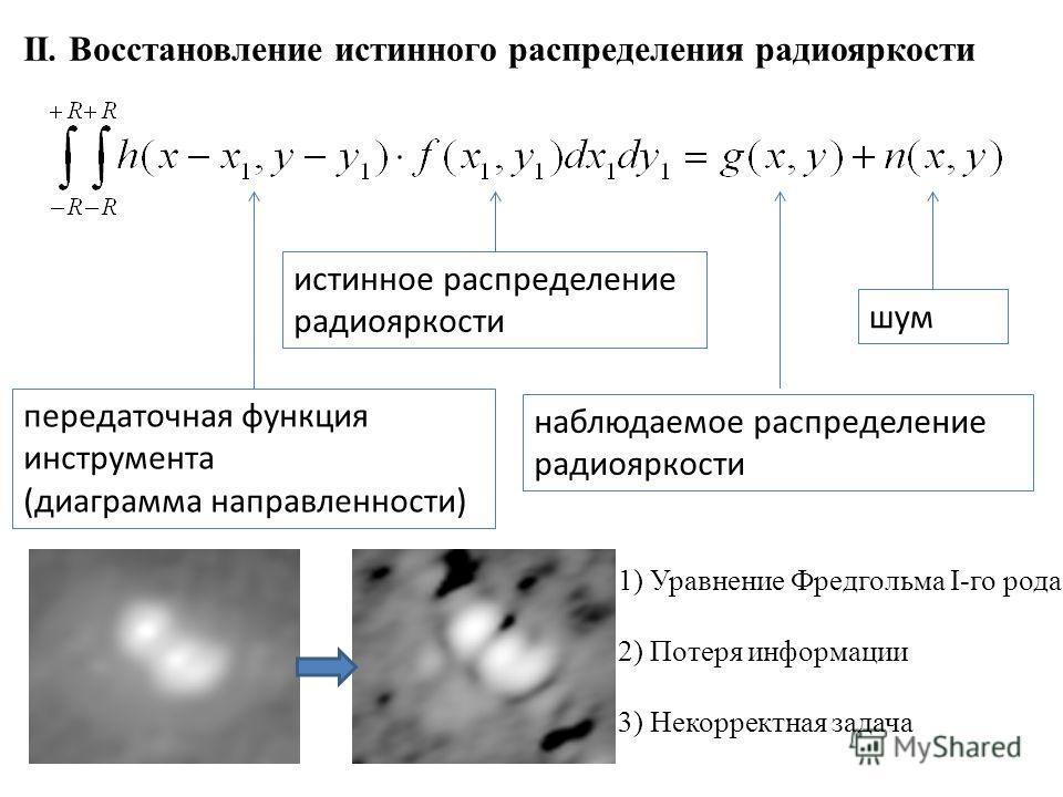 передаточная функция инструмента (диаграмма направленности) истинное распределение радиояркости наблюдаемое распределение радиояркости шум II. Восстановление истинного распределения радиояркости 1) Уравнение Фредгольма I-го рода 2) Потеря информации