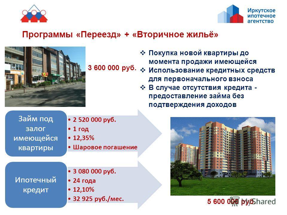 Покупка новой квартиры до момента продажи имеющейся Использование кредитных средств для первоначального взноса В случае отсутствия кредита - предоставление займа без подтверждения доходов 3 600 000 руб. 5 600 000 руб. 2 520 000 руб. 1 год 12,35% Шаро