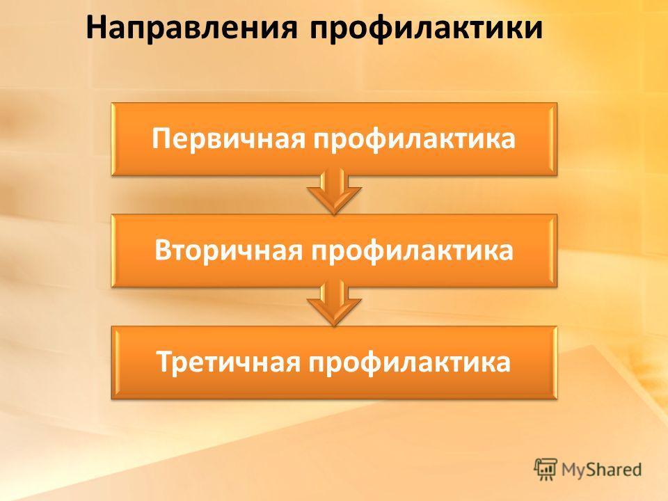 Направления профилактики Третичная профилактика Вторичная профилактика Первичная профилактика