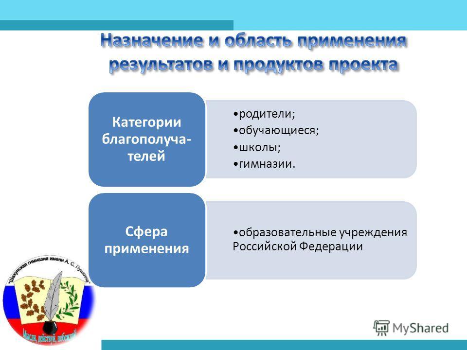 родители; обучающиеся; школы; гимназии. Категории благополуча- телей образовательные учреждения Российской Федерации Сфера применения