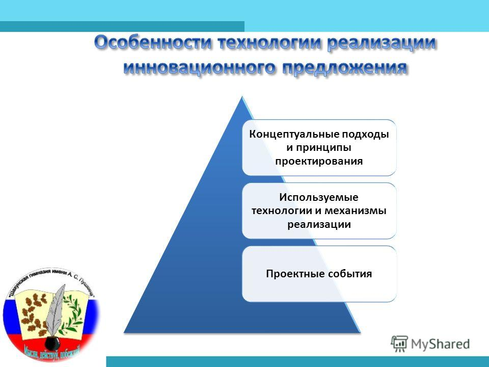 Концептуальные подходы и принципы проектирования Используемые технологии и механизмы реализации Проектные события