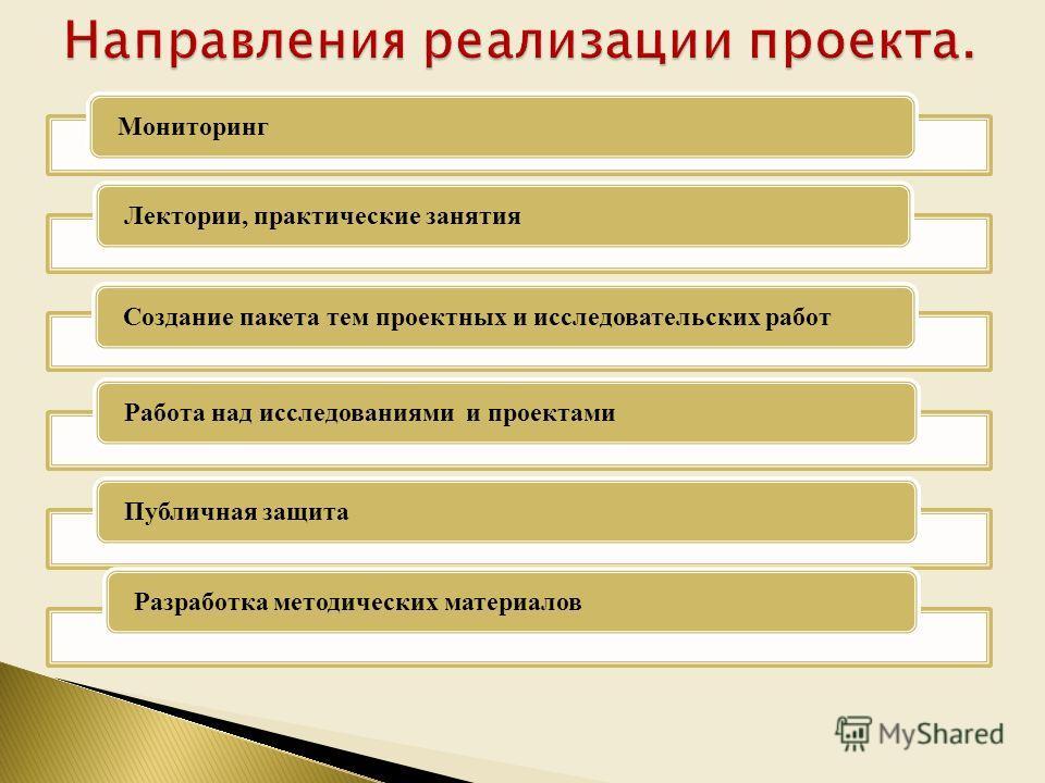 МониторингЛектории, практические занятияСоздание пакета тем проектных и исследовательских работРабота над исследованиями и проектамиПубличная защитаРазработка методических материалов