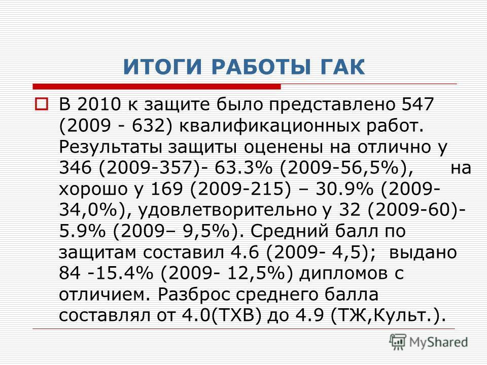 ИТОГИ РАБОТЫ ГАК В 2010 к защите было представлено 547 (2009 - 632) квалификационных работ. Результаты защиты оценены на отлично у 346 (2009-357)- 63.3% (2009-56,5%), на хорошо у 169 (2009-215) – 30.9% (2009- 34,0%), удовлетворительно у 32 (2009-60)-