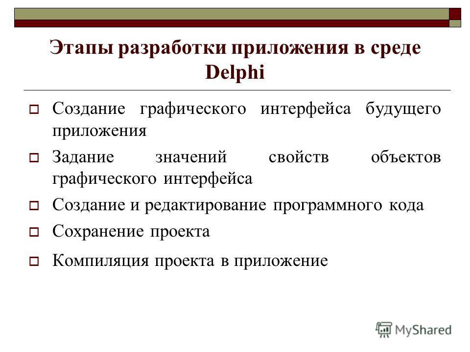 Этапы разработки приложения в среде Delphi Создание графического интерфейса будущего приложения Задание значений свойств объектов графического интерфейса Создание и редактирование программного кода Сохранение проекта Компиляция проекта в приложение