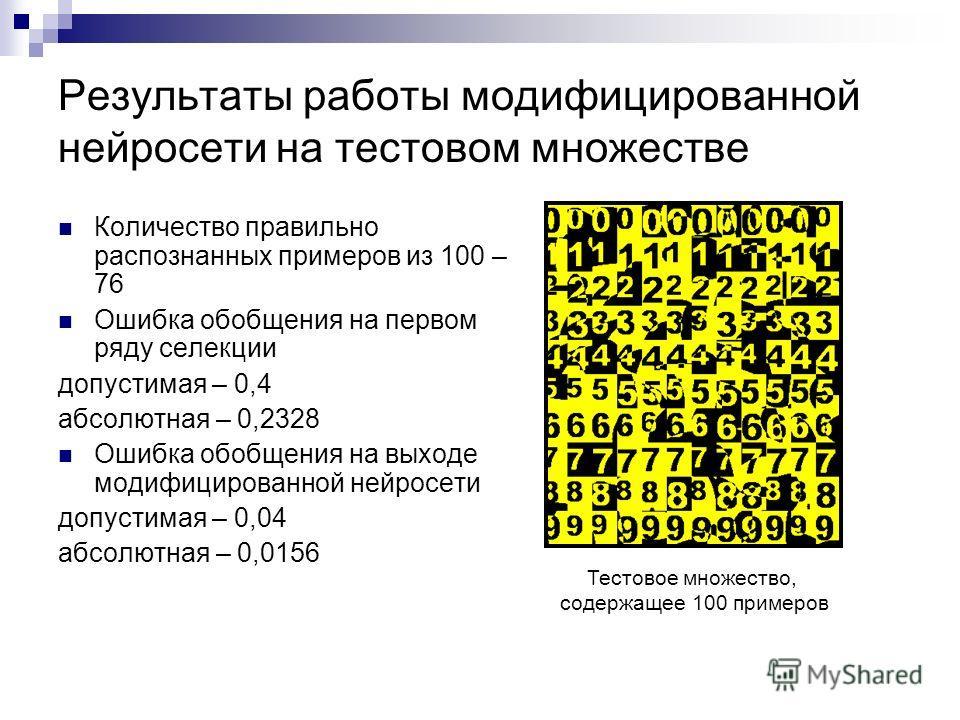 Результаты работы модифицированной нейросети на тестовом множестве Количество правильно распознанных примеров из 100 – 76 Ошибка обобщения на первом ряду селекции допустимая – 0,4 абсолютная – 0,2328 Ошибка обобщения на выходе модифицированной нейрос