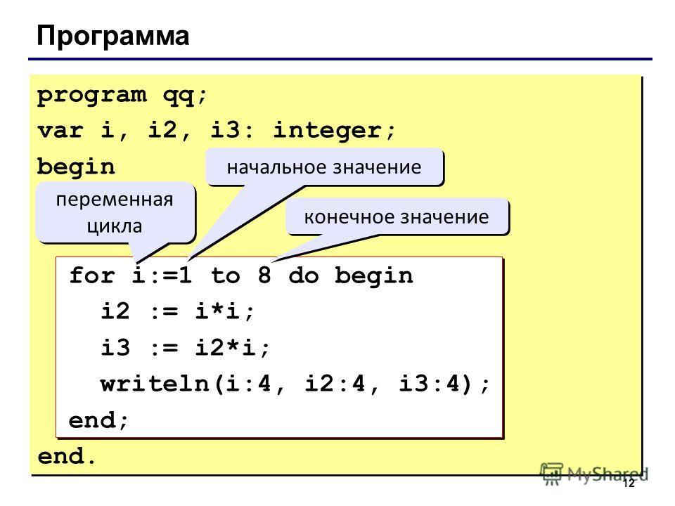 12 Программа program qq; var i, i2, i3: integer; begin for i:=1 to 8 do begin i2 := i*i; i3 := i2*i; writeln(i:4, i2:4, i3:4); end; end. переменная цикла переменная цикла начальное значение конечное значение