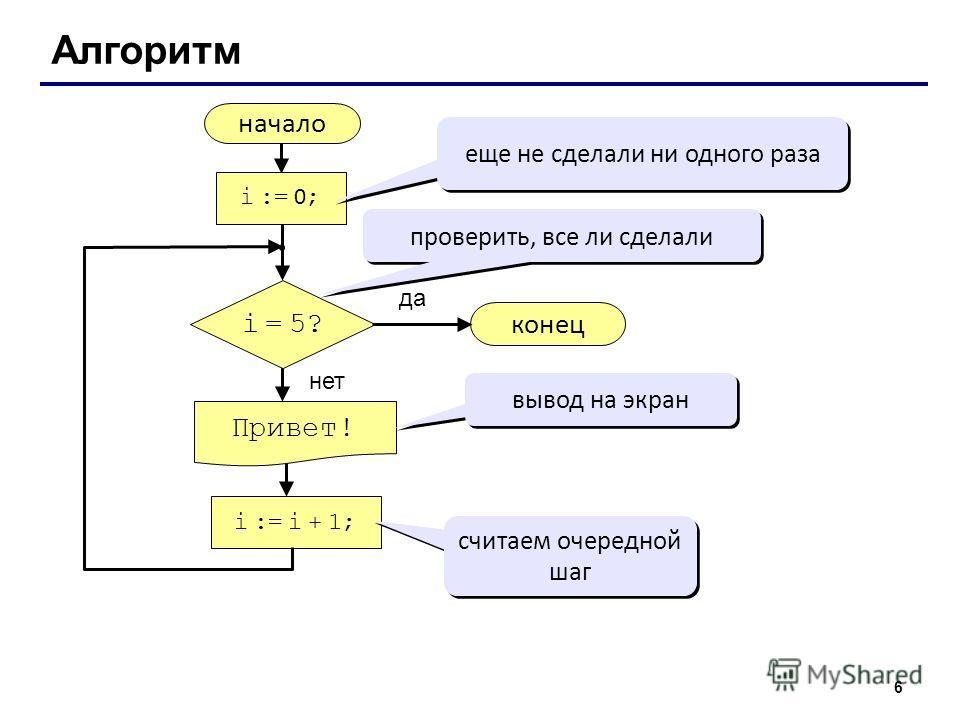 6 Алгоритм начало Привет! конец да нет i = 5?i = 5? i := 0 ; i := i + 1; еще не сделали ни одного раза проверить, все ли сделали вывод на экран считаем очередной шаг