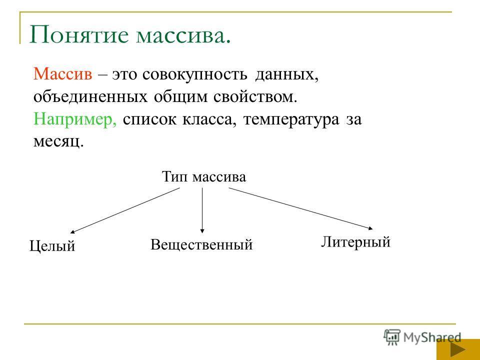 Понятие массива. Массив – это совокупность данных, объединенных общим свойством. Например, список класса, температура за месяц. Тип массива Целый Вещественный Литерный