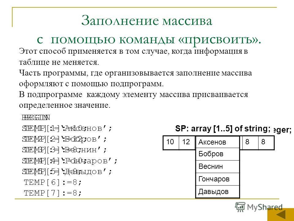 Заполнение массива с помощью команды «присвоить». 1012810988 Этот способ применяется в том случае, когда информация в таблице не меняется. Часть программы, где организовывается заполнение массива оформляют с помощью подпрограмм. В подпрограмме каждом