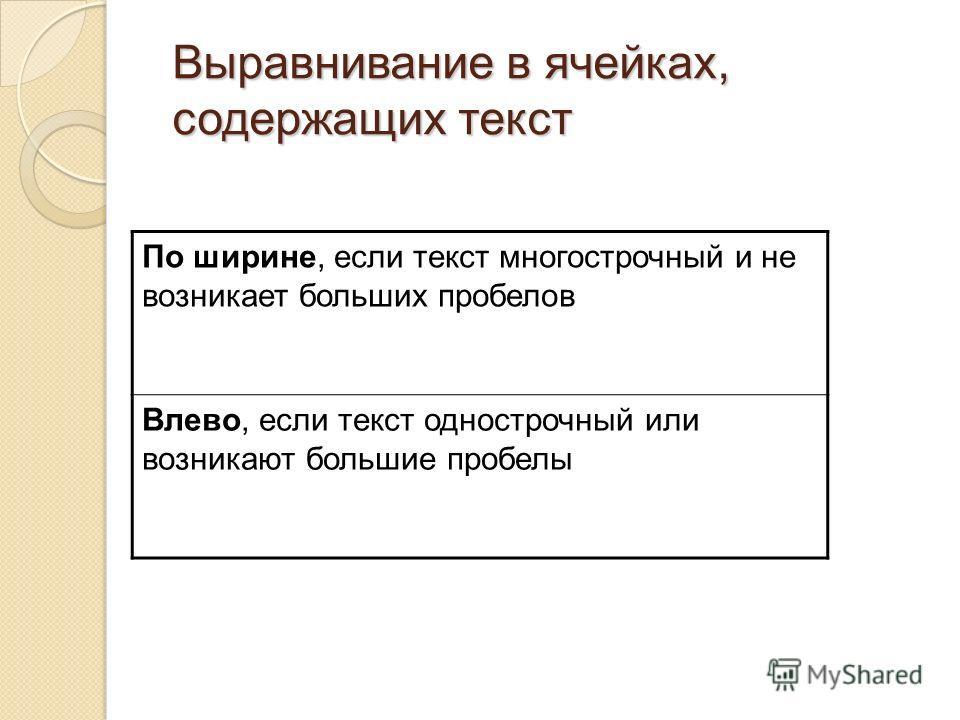 Выравнивание в ячейках, содержащих текст По ширине, если текст многострочный и не возникает больших пробелов Влево, если текст однострочный или возникают большие пробелы