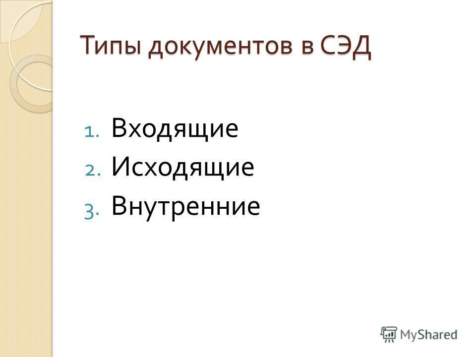 Типы документов в СЭД 1. Входящие 2. Исходящие 3. Внутренние