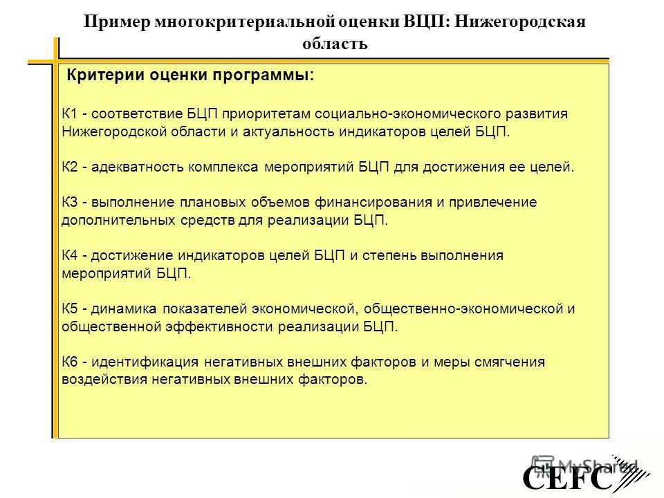 CEFC Пример многокритериальной оценки ВЦП: Нижегородская область Критерии оценки программы: К1 - соответствие БЦП приоритетам социально-экономического развития Нижегородской области и актуальность индикаторов целей БЦП. К2 - адекватность комплекса ме