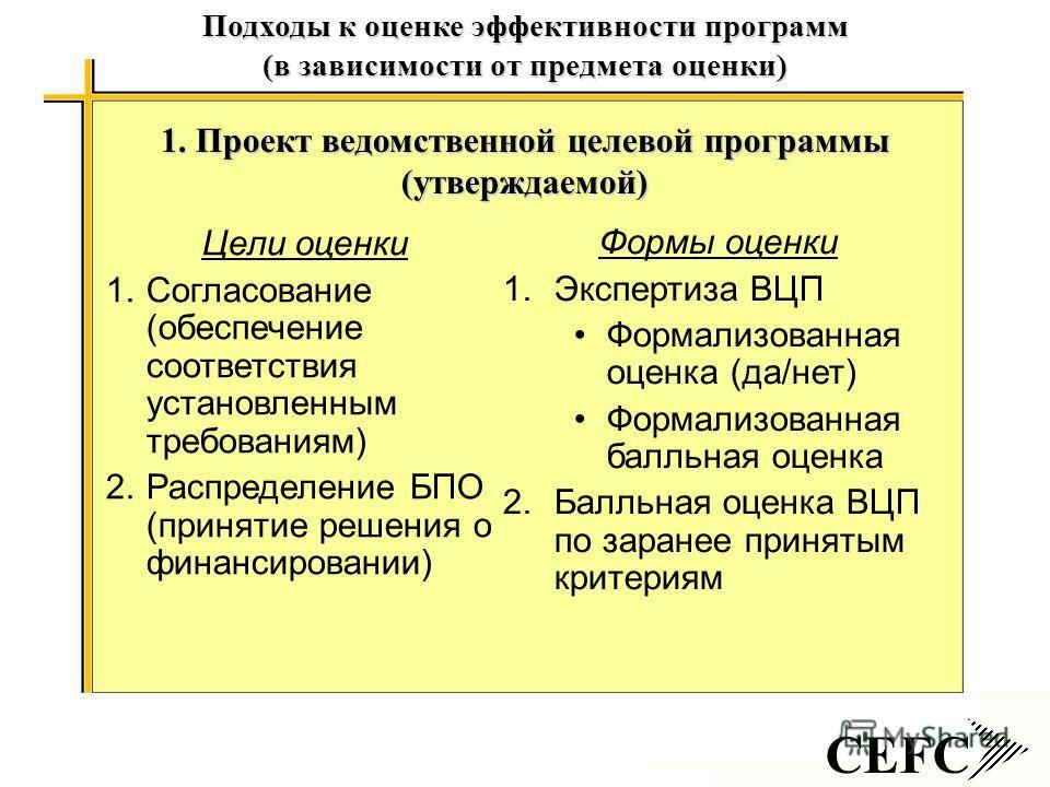 CEFC Подходы к оценке эффективности программ (в зависимости от предмета оценки) 1. Проект ведомственной целевой программы (утверждаемой) Цели оценки 1.Согласование (обеспечение соответствия установленным требованиям) 2.Распределение БПО (принятие реш