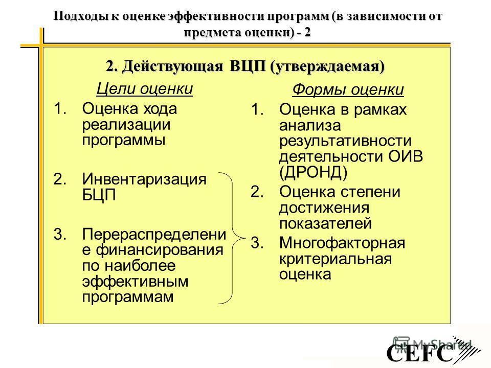 CEFC Цели оценки 1.Оценка хода реализации программы 2.Инвентаризация БЦП 3.Перераспределени е финансирования по наиболее эффективным программам Формы оценки 1.Оценка в рамках анализа результативности деятельности ОИВ (ДРОНД) 2.Оценка степени достижен