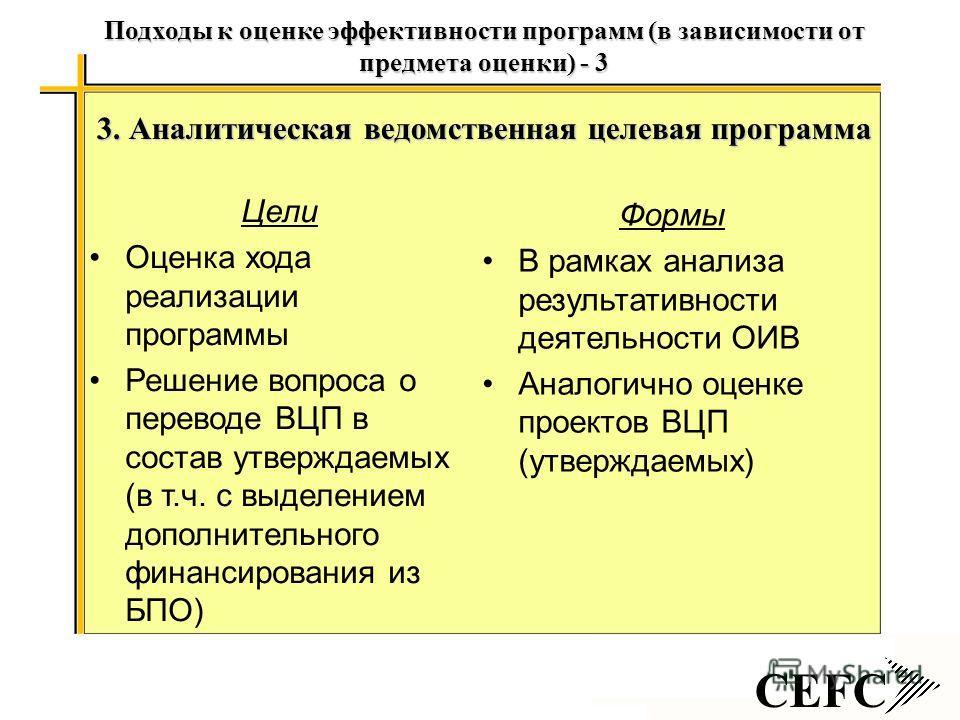CEFC Подходы к оценке эффективности программ (в зависимости от предмета оценки) - 3 3. Аналитическая ведомственная целевая программа Цели Оценка хода реализации программы Решение вопроса о переводе ВЦП в состав утверждаемых (в т.ч. с выделением допол