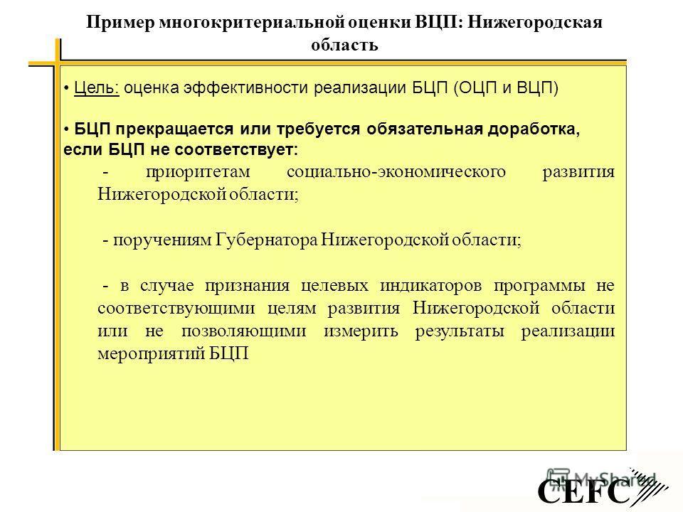 CEFC Пример многокритериальной оценки ВЦП: Нижегородская область Цель: оценка эффективности реализации БЦП (ОЦП и ВЦП) БЦП прекращается или требуется обязательная доработка, если БЦП не соответствует: - приоритетам социально-экономического развития Н