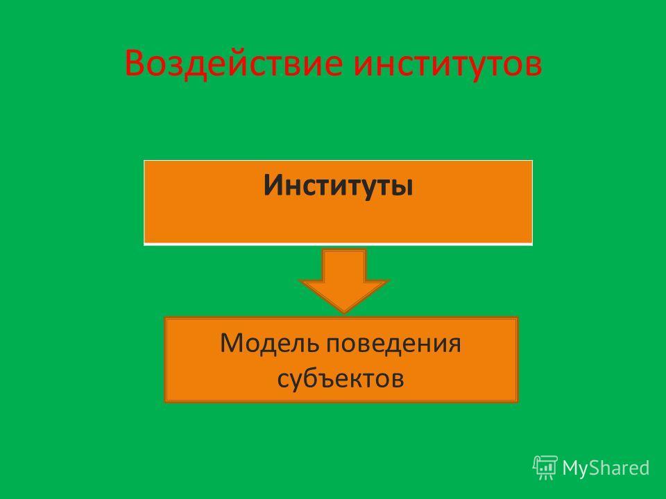 Воздействие институтов Институты Модель поведения субъектов