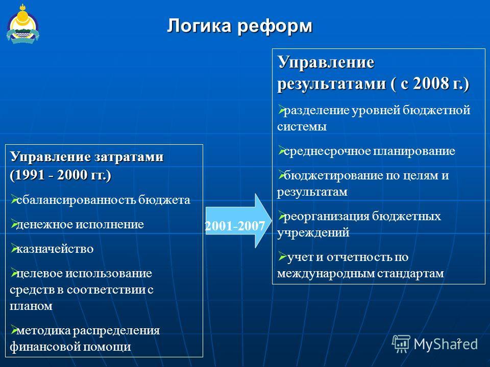 2 Логика реформ Управление затратами (1991 - 2000 гг.) сбалансированность бюджета денежное исполнение казначейство целевое использование средств в соответствии с планом методика распределения финансовой помощи Управление результатами ( с 2008 г.) раз