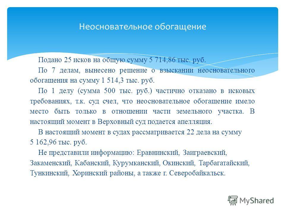 Подано 25 исков на общую сумму 5 714,86 тыс. руб. По 7 делам, вынесено решение о взыскании неосновательного обогащения на сумму 1 514,3 тыс. руб. По 1 делу (сумма 500 тыс. руб.) частично отказано в исковых требованиях, т.к. суд счел, что неоснователь