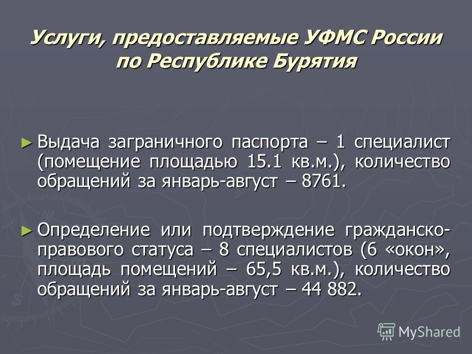 Услуги, предоставляемые УФМС России по Республике Бурятия Выдача заграничного паспорта – 1 специалист (помещение площадью 15.1 кв.м.), количество обращений за январь-август – 8761. Выдача заграничного паспорта – 1 специалист (помещение площадью 15.1
