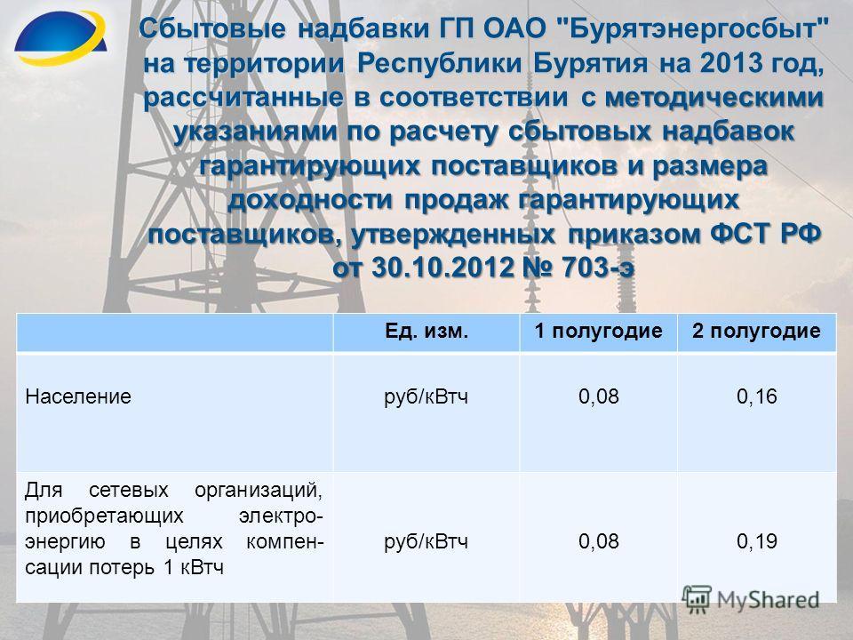 Сбытовые надбавки ГП ОАО