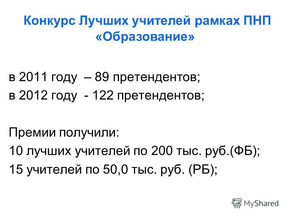 в 2011 году – 89 претендентов; в 2012 году - 122 претендентов; Премии получили: 10 лучших учителей по 200 тыс. руб.(ФБ); 15 учителей по 50,0 тыс. руб. (РБ); Конкурс Лучших учителей рамках ПНП «Образование»