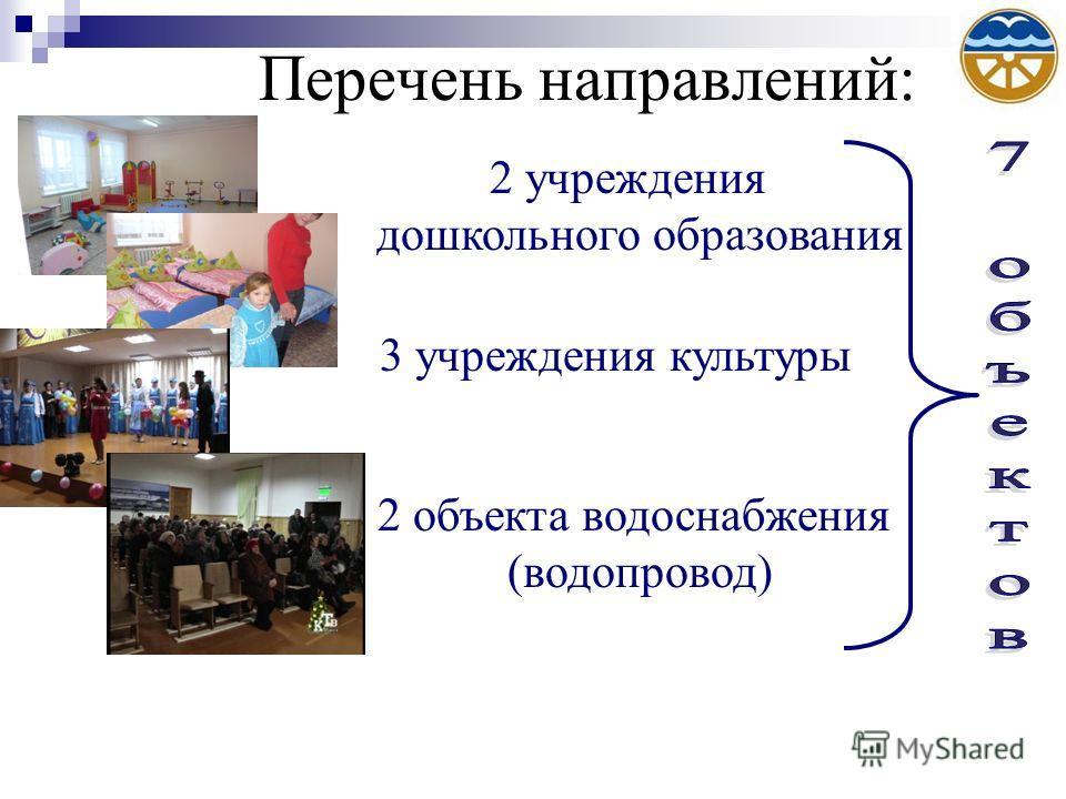 Перечень направлений: 2 учреждения дошкольного образования 3 учреждения культуры 2 объекта водоснабжения (водопровод)