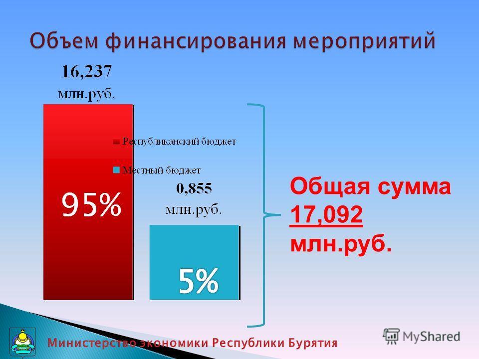 Общая сумма 17,092 млн.руб.