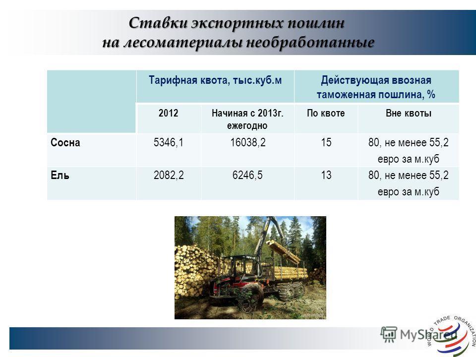 Ставки экспортных пошлин на лесоматериалы необработанные Тарифная квота, тыс.куб.мДействующая ввозная таможенная пошлина, % 2012Начиная с 2013г. ежегодно По квотеВне квоты Сосна 5346,116038,215 80, не менее 55,2 евро за м.куб Ель 2082,26246,51380, не