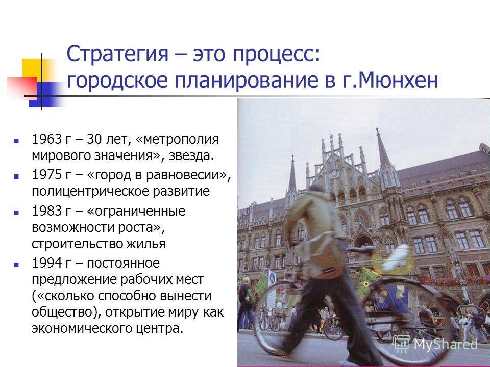14 Стратегия – это процесс: городское планирование в г.Мюнхен 1963 г – 30 лет, «метрополия мирового значения», звезда. 1975 г – «город в равновесии», полицентрическое развитие 1983 г – «ограниченные возможности роста», строительство жилья 1994 г – по