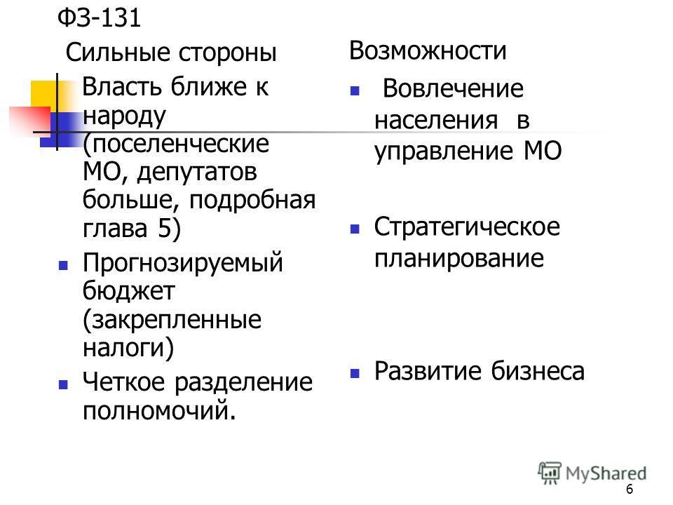 6 ФЗ-131 Сильные стороны Власть ближе к народу (поселенческие МО, депутатов больше, подробная глава 5) Прогнозируемый бюджет (закрепленные налоги) Четкое разделение полномочий. Возможности Вовлечение населения в управление МО Стратегическое планирова