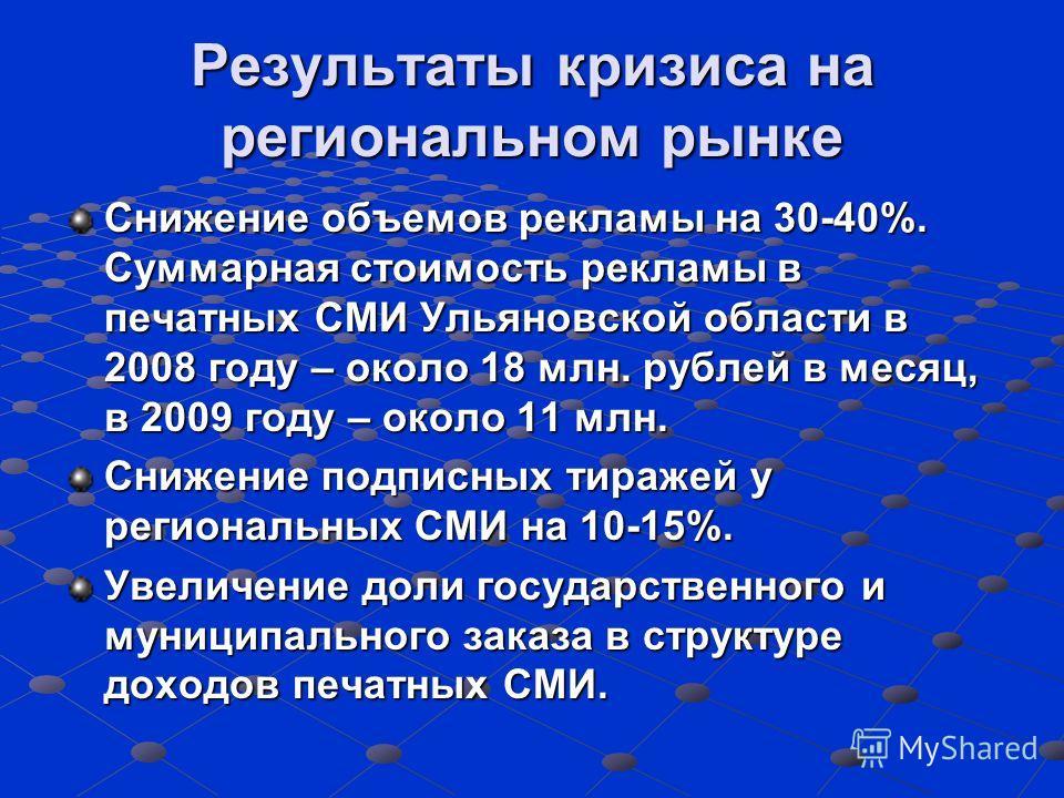 Результаты кризиса на региональном рынке Снижение объемов рекламы на 30-40%. Суммарная стоимость рекламы в печатных СМИ Ульяновской области в 2008 году – около 18 млн. рублей в месяц, в 2009 году – около 11 млн. Снижение подписных тиражей у региональ