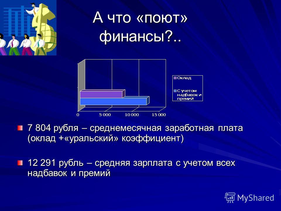 А что «поют» финансы?.. 7 804 рубля – среднемесячная заработная плата (оклад +«уральский» коэффициент) 12 291 рубль – средняя зарплата с учетом всех надбавок и премий