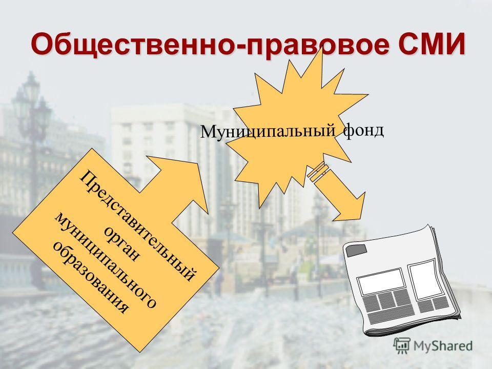 Общественно-правовое СМИ Представительный орган муниципального образования Муниципальный фонд